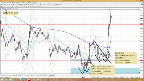 USDCH15M.png