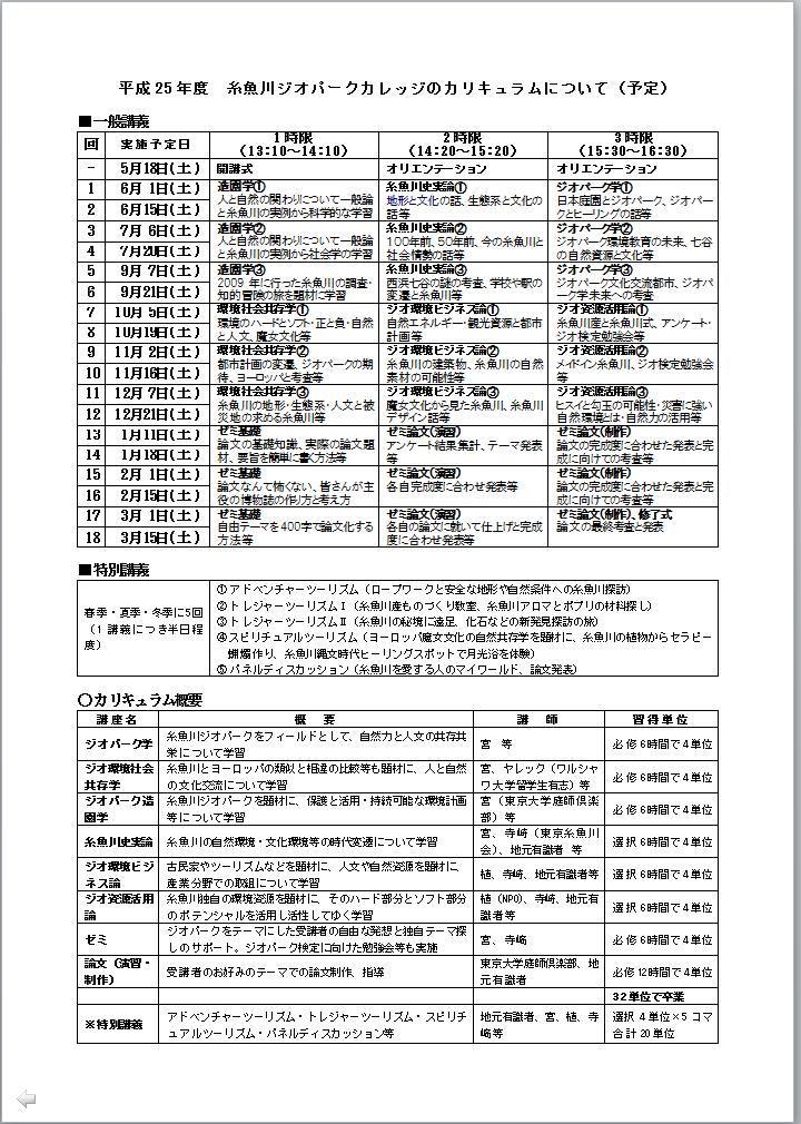 平成25年ジオパークカレッジ開校と公募のお知らせ 02