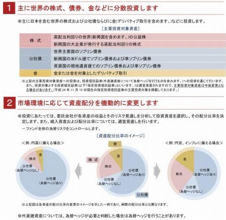 ピクテ・アセット・アロケーション・ファンドの運用内容