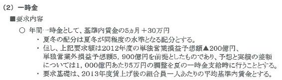 50 トヨタ労組13春闘 申し入れ