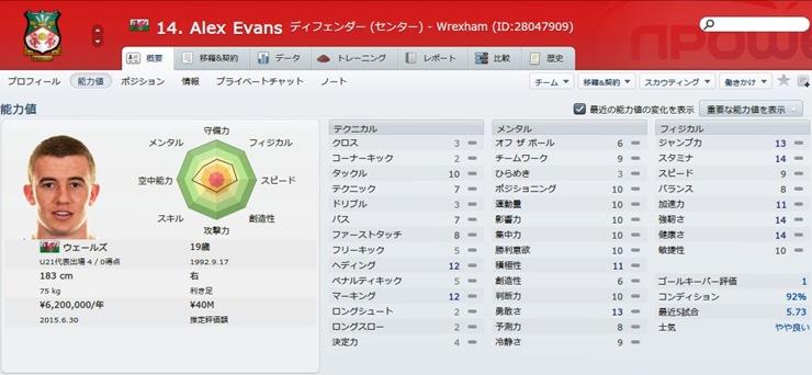 Alex Evans2012