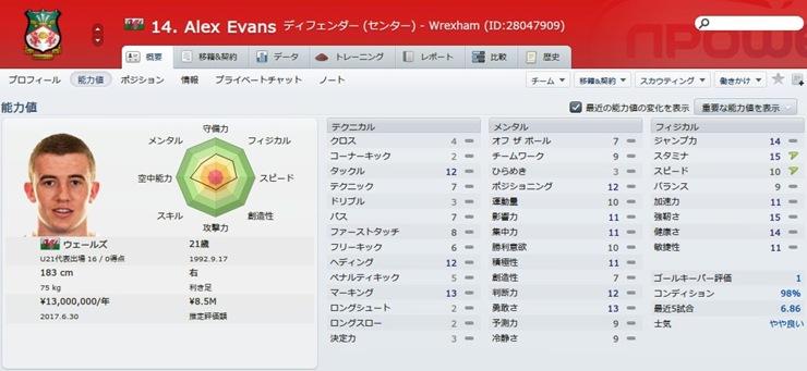 Alex Evans2014