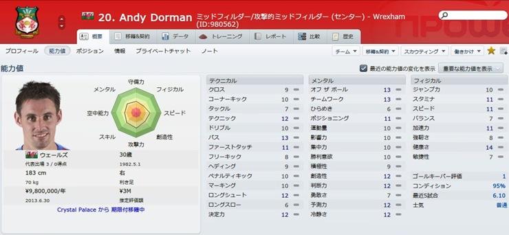 Andy Dorman2012