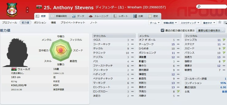 Anthony Stevens2012