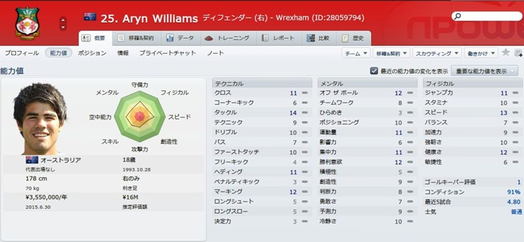 Aryn Williams2012