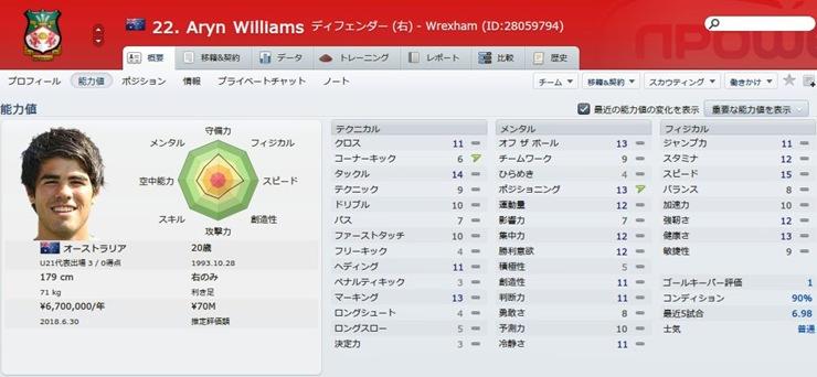 Aryn Williams2014