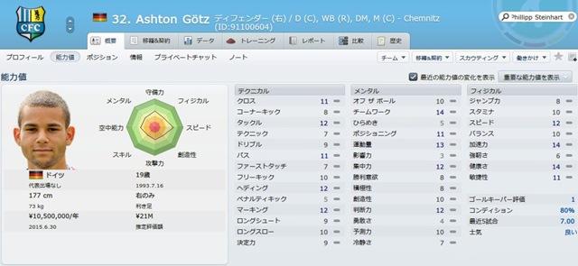 Ashton Gotz2012