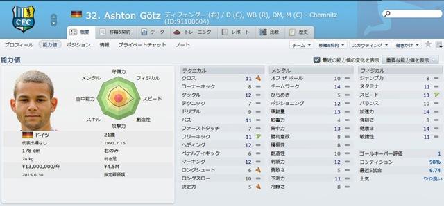 Ashton Gotz2014