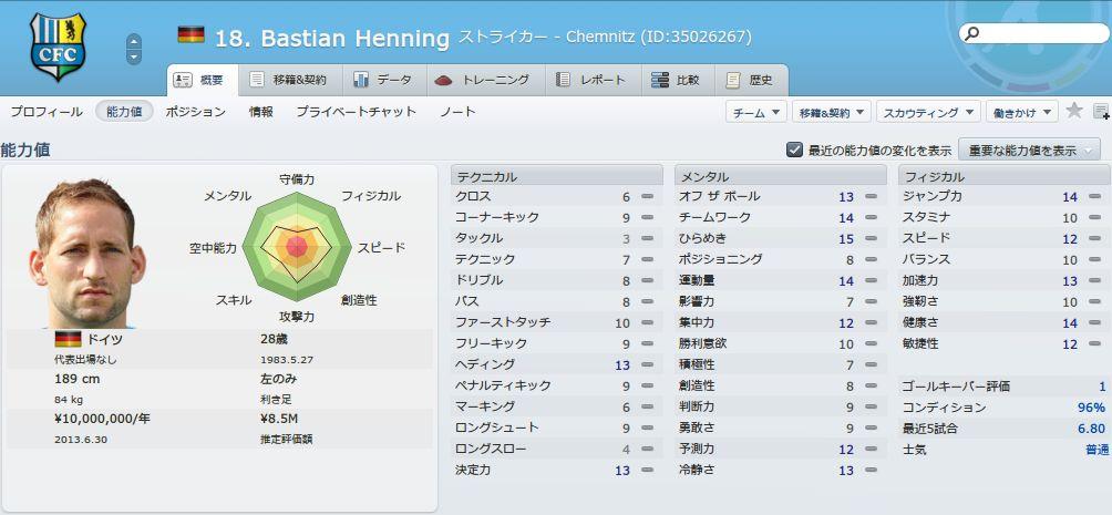 Bastian Henning2011