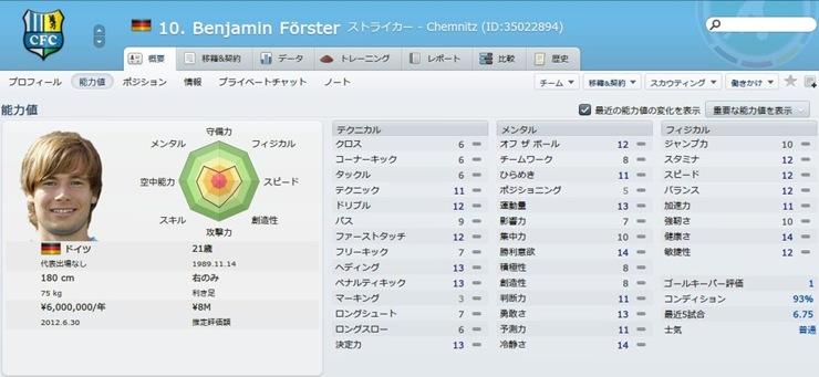 Benjamin Forster2011