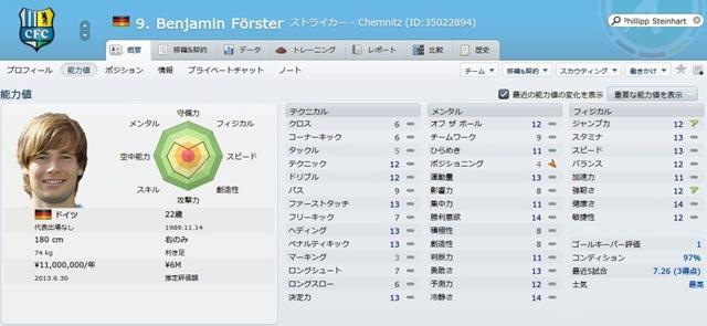 Benjamin Forster2012