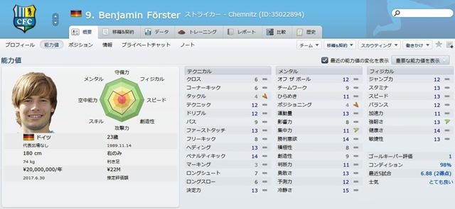 Benjamin Forster2013