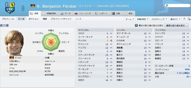 Benjamin Forster2014