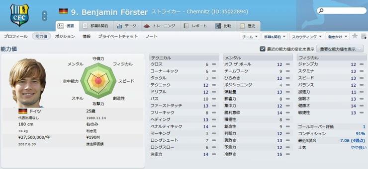 Benjamin Forster2015