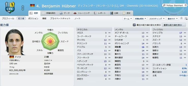 Benjamin Hubner2012
