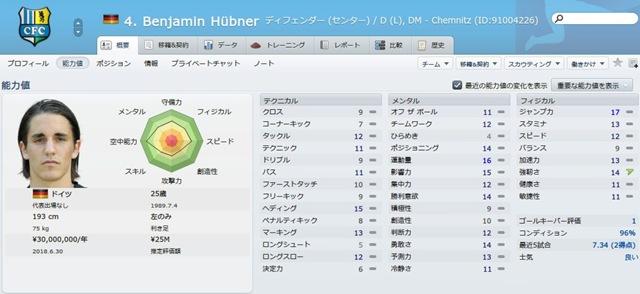 Benjamin Hubner2014