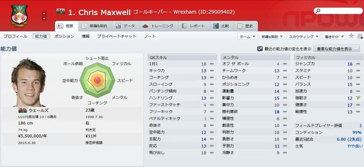 Chris Maxwell2013