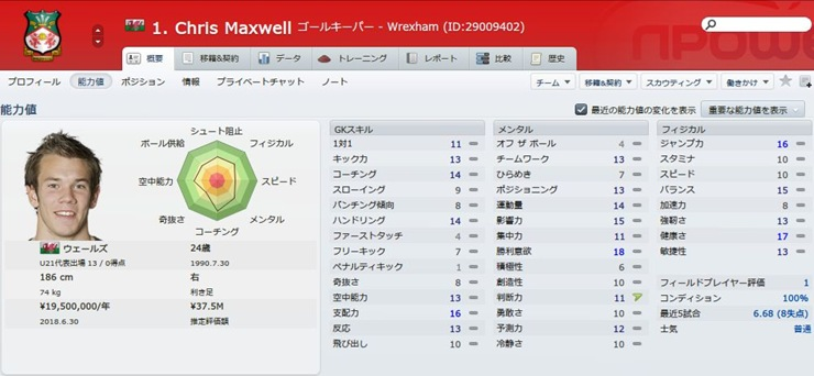 Chris Maxwell2014