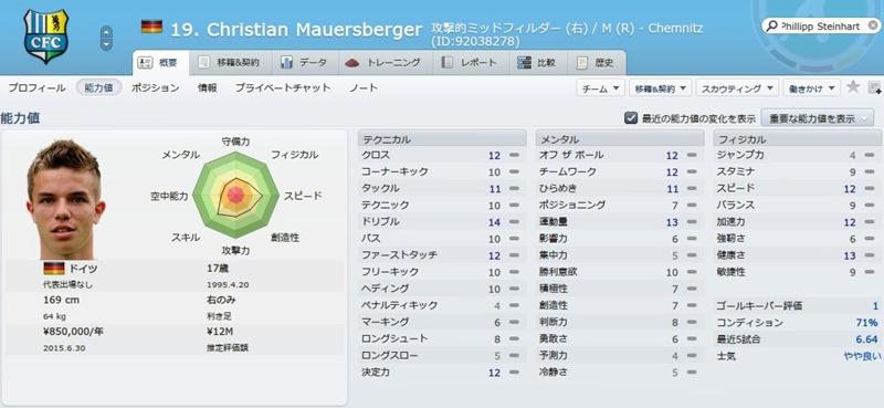 Christian Mauersberger2012
