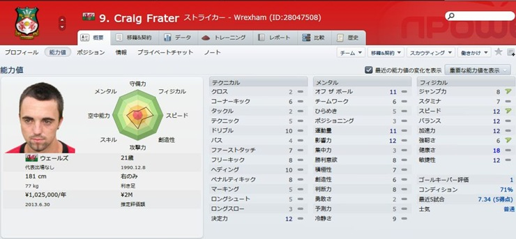 Craig Frater2012