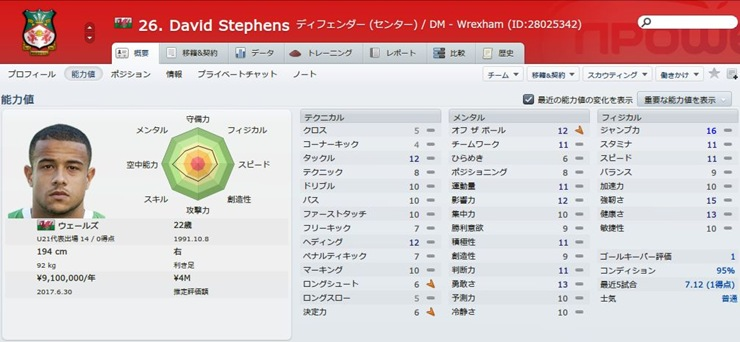 David Stephens2014