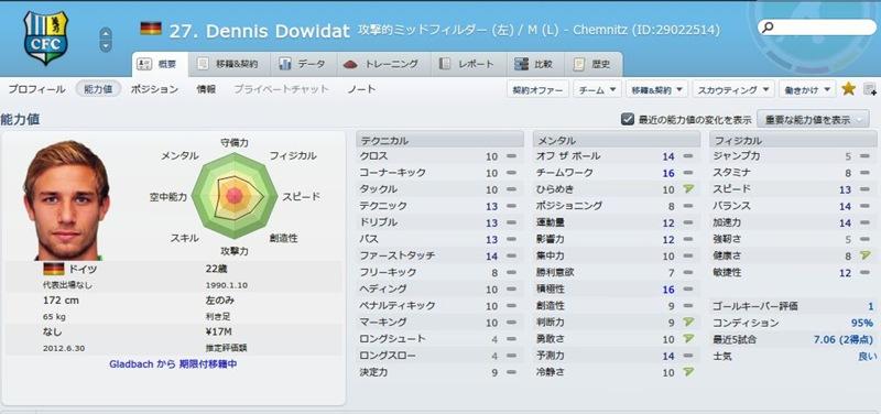 Dennis Dowidat2011