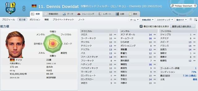Dennis Dowidat2012