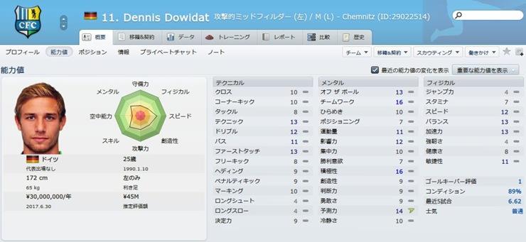Dennis Dowidat2015