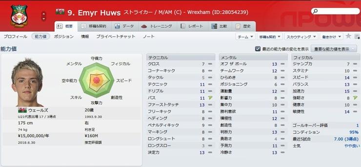 Emyr Huws2014