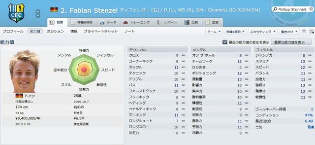 Fabian Stenzel2012