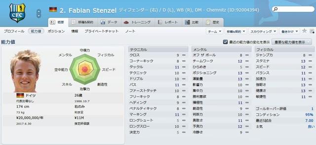 Fabian Stenzel2013