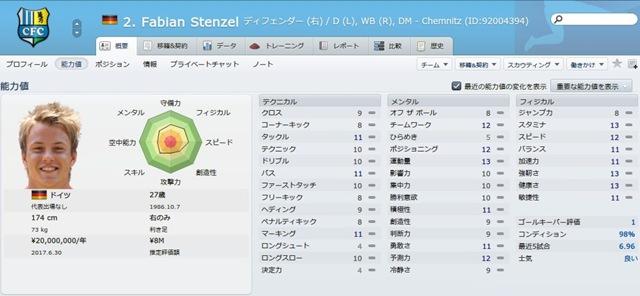 Favian Stenzel2014