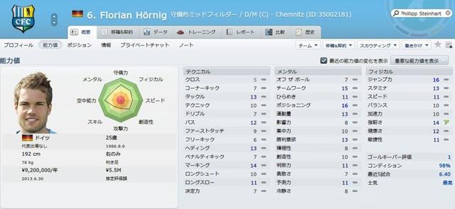 Florian Hornig2012
