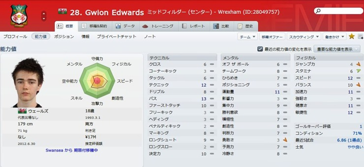 Gwion Edwards2011
