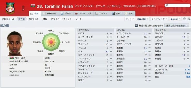 Ibrahim Farah2012