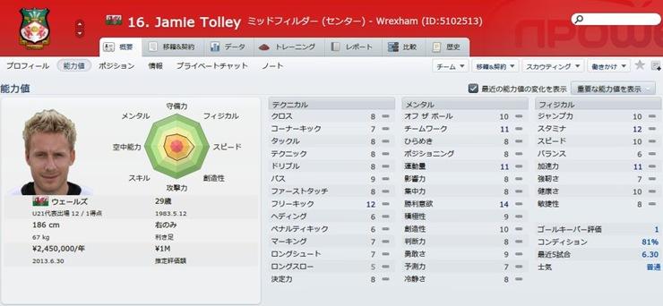 Jamie Tolley2012