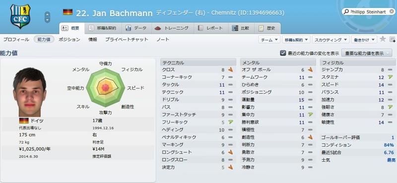 Jan Bachmann2012