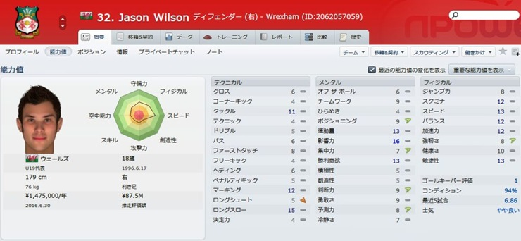 Jason Wilson2014