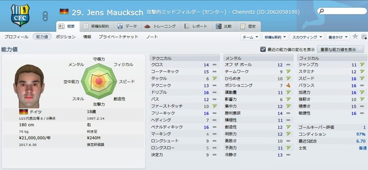 Jens Maucksch2015
