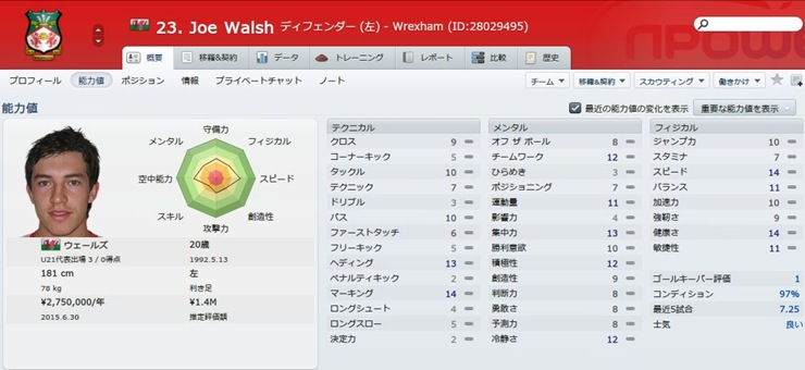 Joe Walsh2012