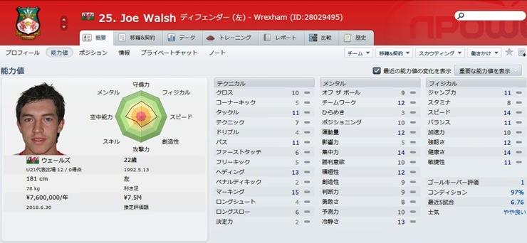 Joe Walsh2014