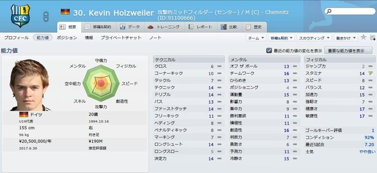 Kevin Holzweiler2015