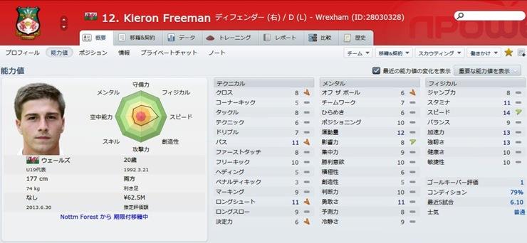 Kieron Freeman2012