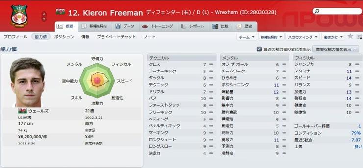 Kieron Freeman2013