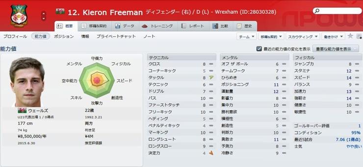 Kieron Freeman2014