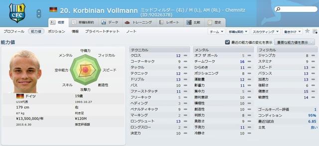 Korbinian Vollmann2013