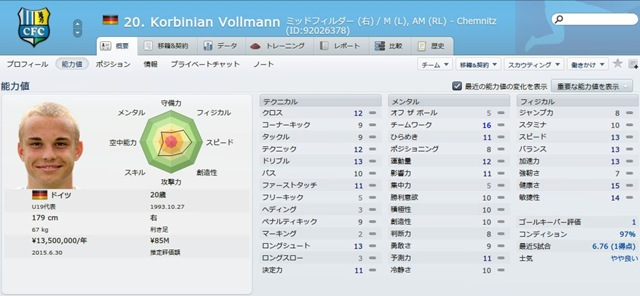 Korbinian Vollmann2014
