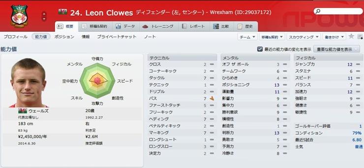 Leon Clowes2012