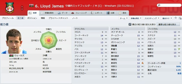 Lloyd James2012