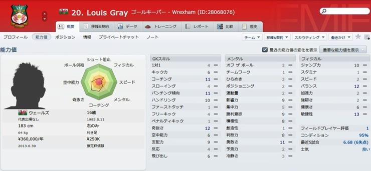 Louis Gray2011